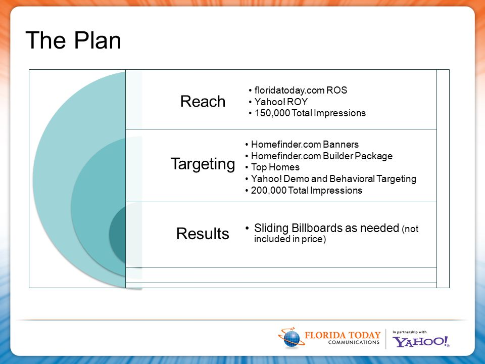 Reach Targeting Results floridatoday.com ROS Yahoo.