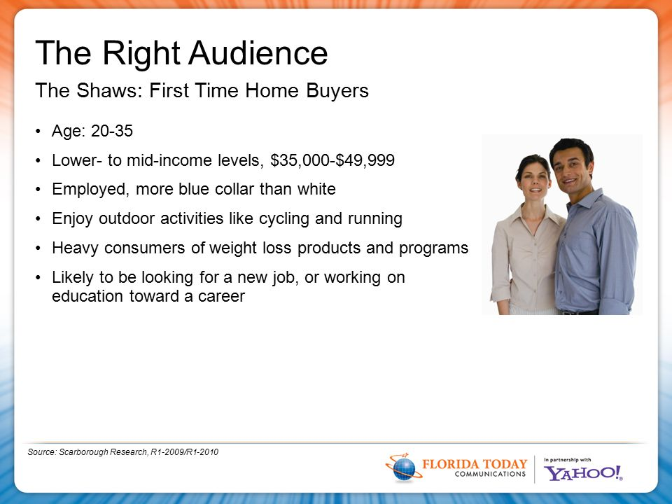 The Right Audience The Shaws: First Time Home Buyers Age: 20-35 Lower- to mid-income levels, $35,000-$49,999 Employed, more blue collar than white Enjoy outdoor activities like cycling and running Heavy consumers of weight loss products and programs Likely to be looking for a new job, or working on education toward a career Source: Scarborough Research, R1-2009/R1-2010