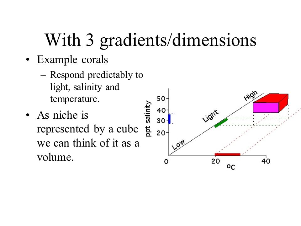 With 3 gradients/dimensions Example corals –Respond predictably to light, salinity and temperature.