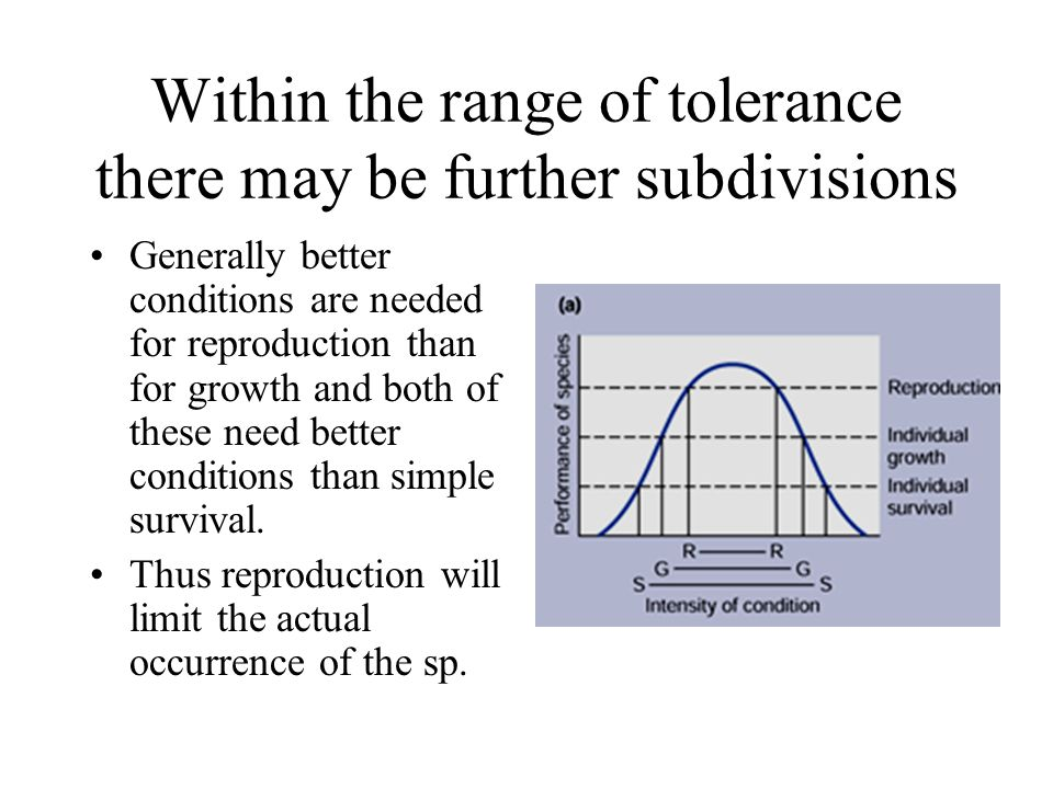 Within the range of tolerance there may be further subdivisions Generally better conditions are needed for reproduction than for growth and both of these need better conditions than simple survival.