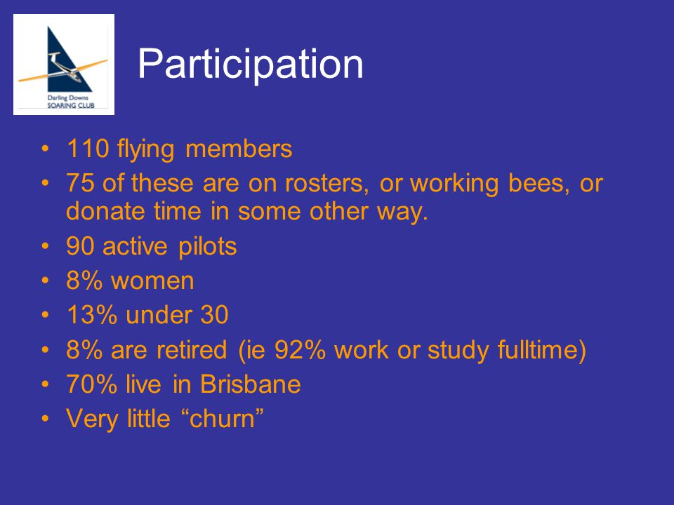 Participation 110 flying members 75 of these are on rosters, or working bees, or donate time in some other way.