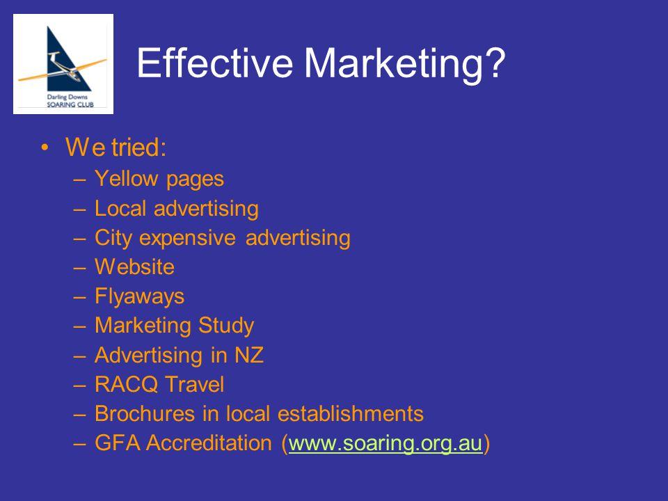 Effective Marketing.