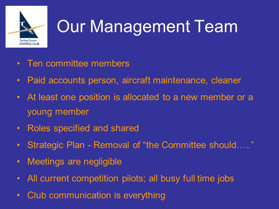 Our Management Team Ten committee members Paid accounts person, aircraft maintenance, cleaner At least one position is allocated to a new member or a young member Roles specified and shared Strategic Plan - Removal of the Committee should….. Meetings are negligible All current competition pilots; all busy full time jobs Club communication is everything