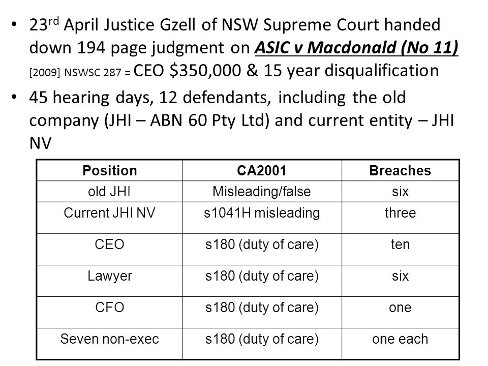 23 rd April Justice Gzell of NSW Supreme Court handed down 194 page judgment on ASIC v Macdonald (No 11) [2009] NSWSC 287 = CEO $350,000 & 15 year disqualification 45 hearing days, 12 defendants, including the old company (JHI – ABN 60 Pty Ltd) and current entity – JHI NV PositionCA2001Breaches old JHIMisleading/falsesix Current JHI NVs1041H misleadingthree CEOs180 (duty of care)ten Lawyers180 (duty of care)six CFOs180 (duty of care)one Seven non-execs180 (duty of care)one each