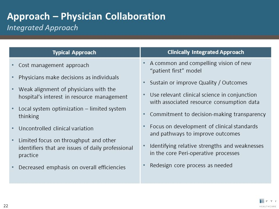 22 Approach – Physician Collaboration Integrated Approach Typical Approach Clinically Integrated Approach Cost management approach Physicians make decisions as individuals Weak alignment of physicians with the hospital's interest in resource management Local system optimization – limited system thinking Uncontrolled clinical variation Limited focus on throughput and other identifiers that are issues of daily professional practice Decreased emphasis on overall efficiencies A common and compelling vision of new patient first model Sustain or improve Quality / Outcomes Use relevant clinical science in conjunction with associated resource consumption data Commitment to decision-making transparency Focus on development of clinical standards and pathways to improve outcomes Identifying relative strengths and weaknesses in the core Peri-operative processes Redesign core process as needed