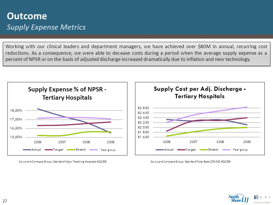 27 Outcome Supply Expense Metrics Solucient Compare Group: Standard Major Teaching Hospitals 4Q2009Solucient Compare Group: Standard Total Beds 200-30