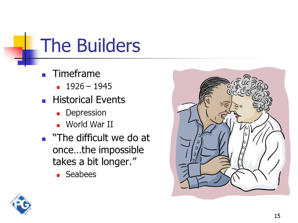 "15 The Builders Timeframe 1926 – 1945 Historical Events Depression World War II ""The difficult we do at once…the impossible takes a bit longer."" Seabe"