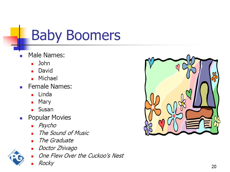 20 Baby Boomers Male Names: John David Michael Female Names: Linda Mary Susan Popular Movies Psycho The Sound of Music The Graduate Doctor Zhivago One Flew Over the Cuckoo s Nest Rocky