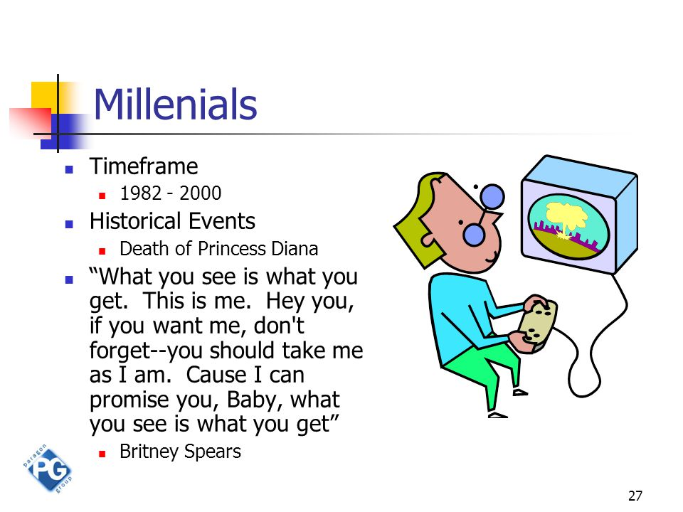 27 Millenials Timeframe 1982 - 2000 Historical Events Death of Princess Diana What you see is what you get.