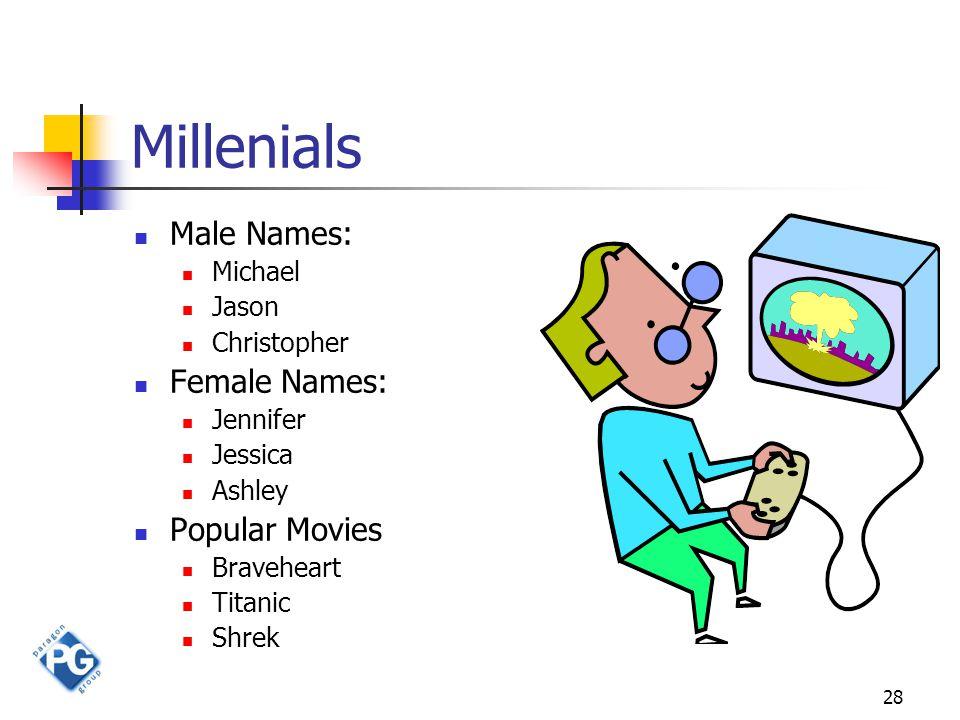 28 Millenials Male Names: Michael Jason Christopher Female Names: Jennifer Jessica Ashley Popular Movies Braveheart Titanic Shrek