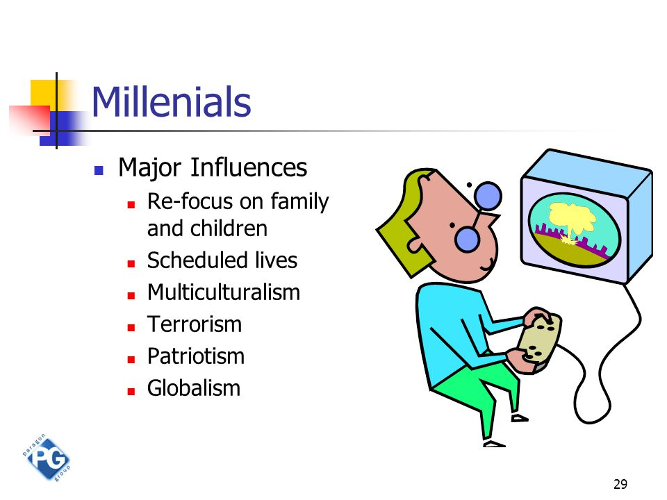 29 Millenials Major Influences Re-focus on family and children Scheduled lives Multiculturalism Terrorism Patriotism Globalism