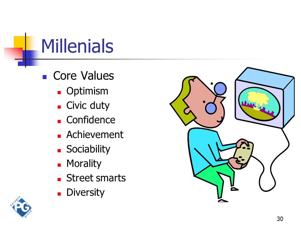 30 Millenials Core Values Optimism Civic duty Confidence Achievement Sociability Morality Street smarts Diversity