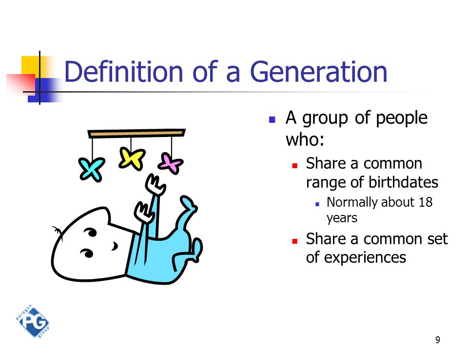 10 Identifying the Generations GenerationBirth YearsOther Names Builders1928 - 1945Veterans Silent Generation Baby Boomers1946 – 1963 Generation X1964 - 1981Baby Busters Millenials1982 - 1999Generation Y Nexters Echo Boom Baby Boomlet