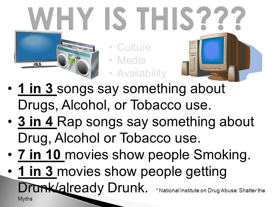 Culture Media Availability 1 in 3 songs say something about Drugs, Alcohol, or Tobacco use.