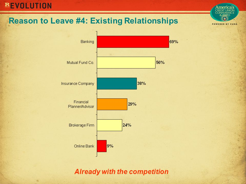 Reason to Leave #4: Existing Relationships Already with the competition