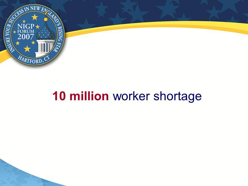10 million worker shortage