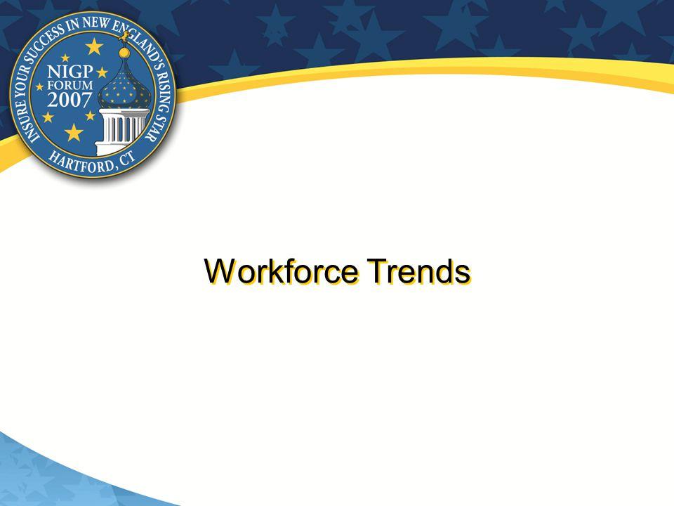 Workforce Trends