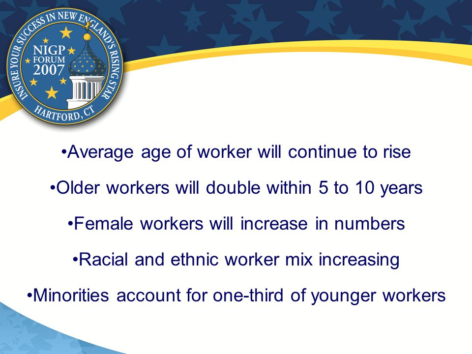 Average age of worker will continue to rise Older workers will double within 5 to 10 years Female workers will increase in numbers Racial and ethnic worker mix increasing Minorities account for one-third of younger workers