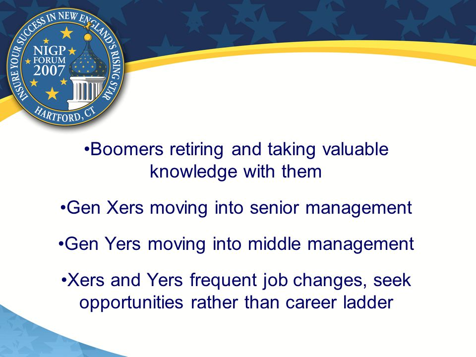 Boomers retiring and taking valuable knowledge with them Gen Xers moving into senior management Gen Yers moving into middle management Xers and Yers frequent job changes, seek opportunities rather than career ladder