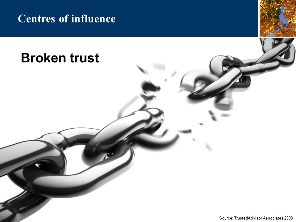Broken trust Source: TrustedAdvisor Associates 2008 Centres of influence
