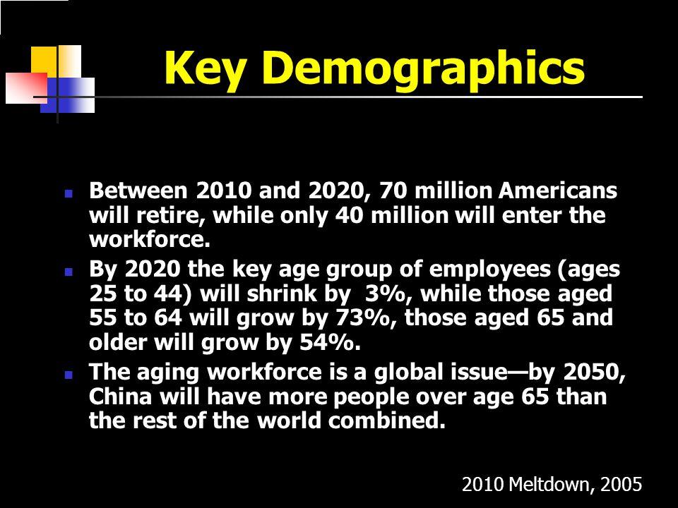 Key Demographics Between 2010 and 2020, 70 million Americans will retire, while only 40 million will enter the workforce.