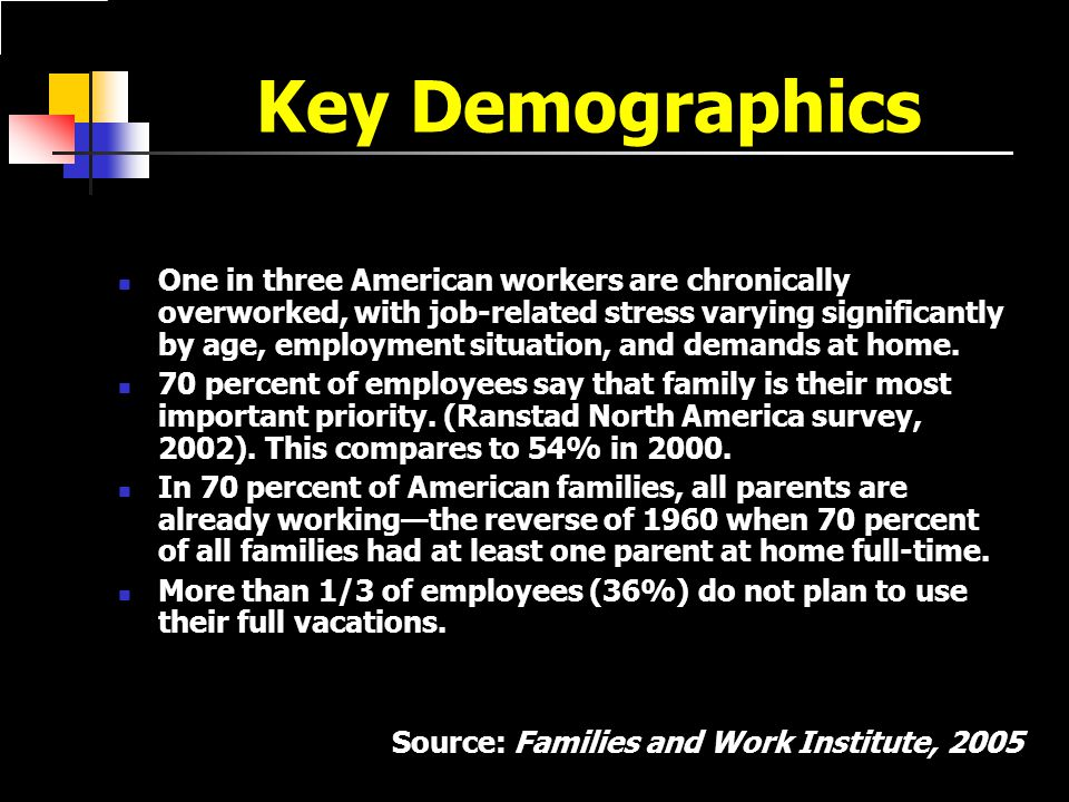 Key Demographics One in three American workers are chronically overworked, with job-related stress varying significantly by age, employment situation, and demands at home.