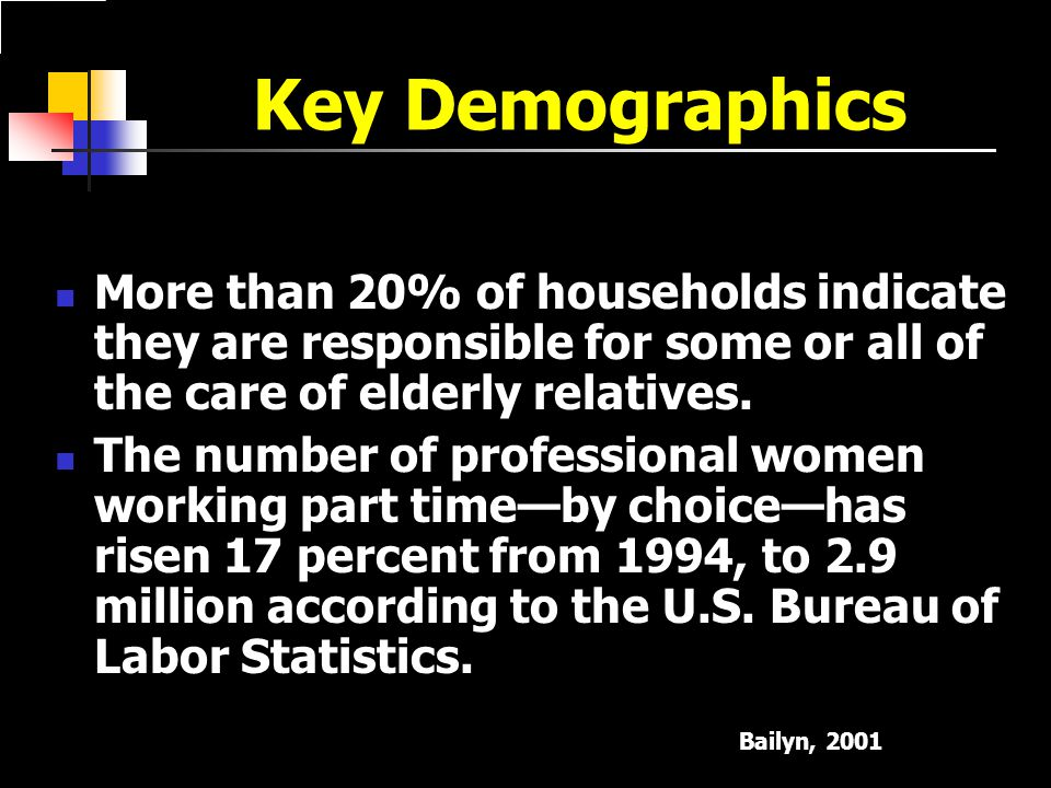 Key Demographics More than 20% of households indicate they are responsible for some or all of the care of elderly relatives.