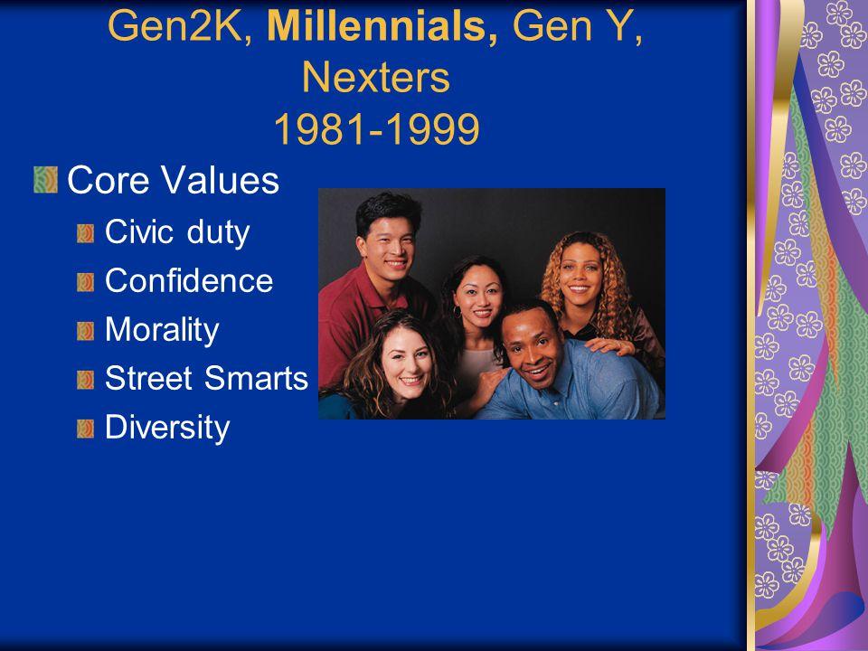 Gen2K, Millennials, Gen Y, Nexters 1981-1999 Core Values Civic duty Confidence Morality Street Smarts Diversity