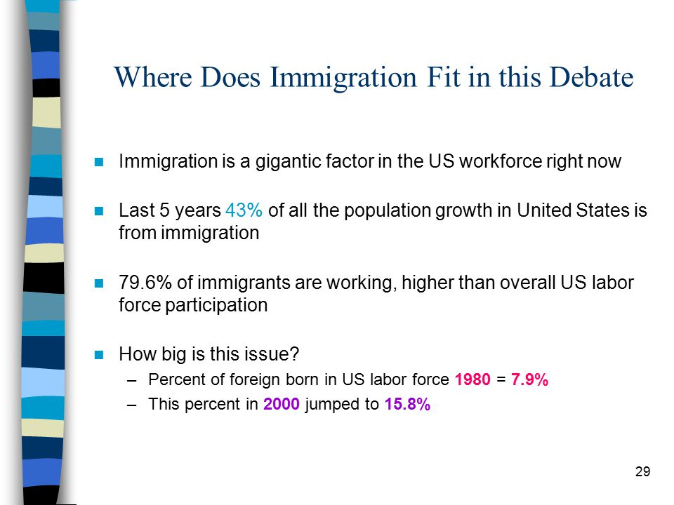 29 Where Does Immigration Fit in this Debate Immigration is a gigantic factor in the US workforce right now Last 5 years 43% of all the population gro
