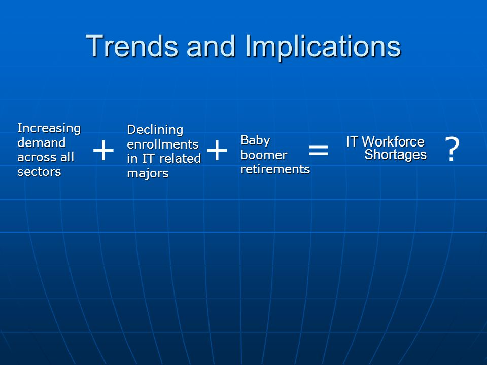 Trends and Implications IT Workforce Shortages +=.