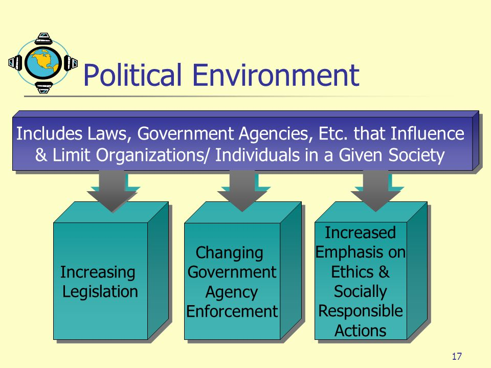 17 Increasing Legislation Increasing Legislation Changing Government Agency Enforcement Changing Government Agency Enforcement Includes Laws, Government Agencies, Etc.