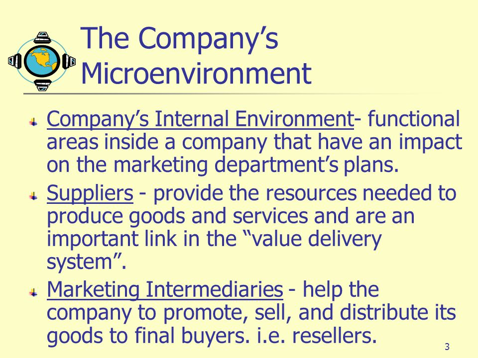 3 The Company's Microenvironment Company's Internal Environment- functional areas inside a company that have an impact on the marketing department's plans.