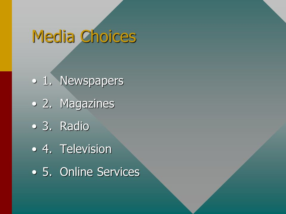 Media Choices 1. Newspapers1. Newspapers 2. Magazines2.