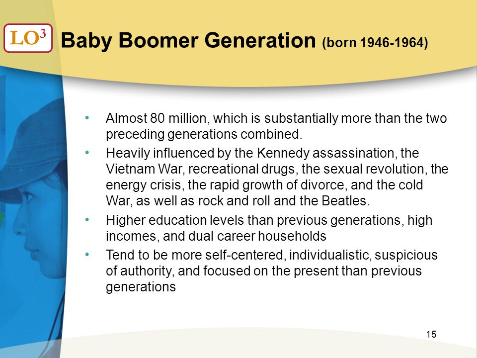 15 Baby Boomer Generation (born 1946-1964) LO 3 Almost 80 million, which is substantially more than the two preceding generations combined. Heavily in