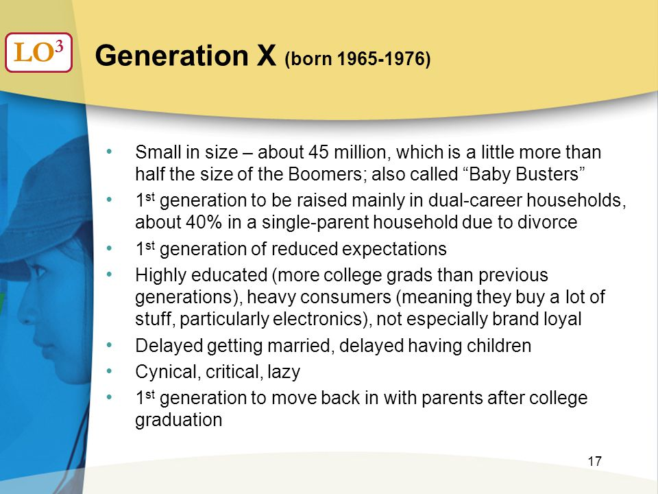 "17 Generation X (born 1965-1976) LO 3 Small in size – about 45 million, which is a little more than half the size of the Boomers; also called ""Baby Bu"