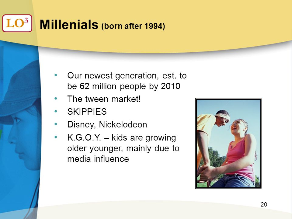 20 Millenials (born after 1994) LO 3 Our newest generation, est. to be 62 million people by 2010 The tween market! SKIPPIES Disney, Nickelodeon K.G.O.