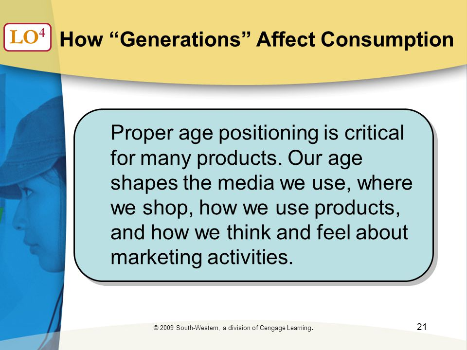 © 2009 South-Western, a division of Cengage Learning.21 How Generations Affect Consumption LO 4 Proper age positioning is critical for many products.
