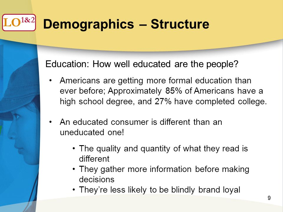 9 Demographics – Structure LO 1 Education: How well educated are the people? Americans are getting more formal education than ever before; Approximate