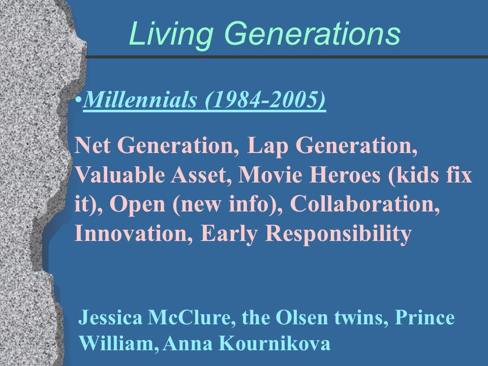 Living Generations Millennials (1984-2005) Net Generation, Lap Generation, Valuable Asset, Movie Heroes (kids fix it), Open (new info), Collaboration,