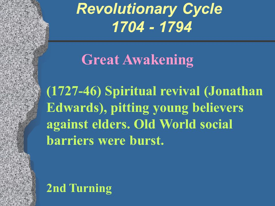 Revolutionary Cycle 1704 - 1794 Great Awakening (1727-46) Spiritual revival (Jonathan Edwards), pitting young believers against elders. Old World soci