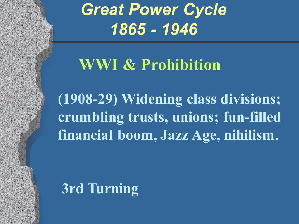 Great Power Cycle 1865 - 1946 WWI & Prohibition (1908-29) Widening class divisions; crumbling trusts, unions; fun-filled financial boom, Jazz Age, nih