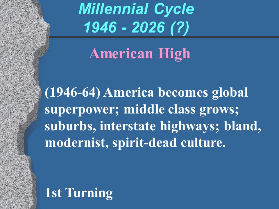 Millennial Cycle 1946 - 2026 (?) American High (1946-64) America becomes global superpower; middle class grows; suburbs, interstate highways; bland, m