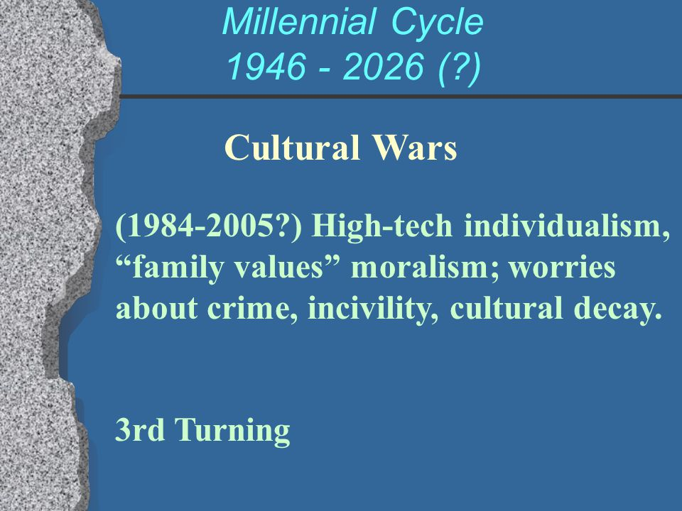"""Millennial Cycle 1946 - 2026 (?) Cultural Wars (1984-2005?) High-tech individualism, """"family values"""" moralism; worries about crime, incivility, cultur"""