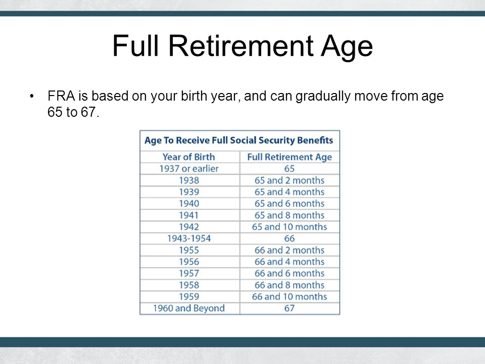 Full Retirement Age FRA is based on your birth year, and can gradually move from age 65 to 67.