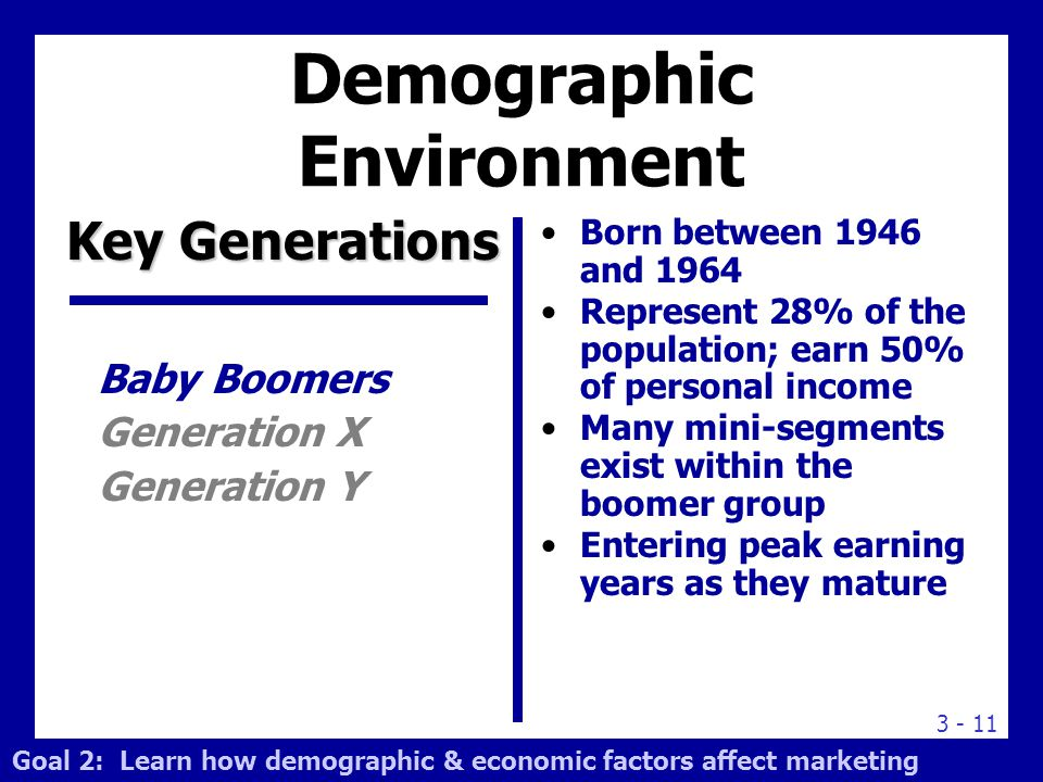 3 - 11 Born between 1946 and 1964 Represent 28% of the population; earn 50% of personal income Many mini-segments exist within the boomer group Enteri