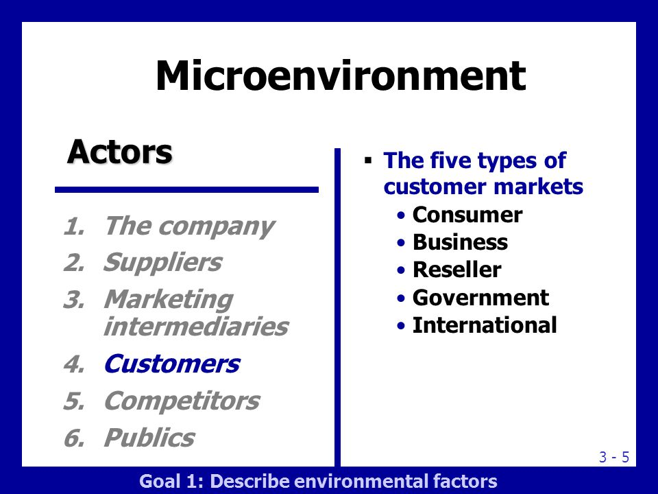 3 - 5  The five types of customer markets Consumer Business Reseller Government International Microenvironment Actors 1. The company 2. Suppliers 3.