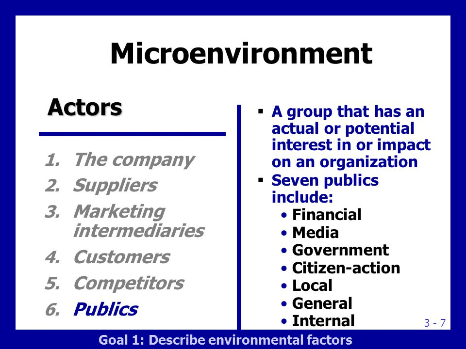 3 - 7  A group that has an actual or potential interest in or impact on an organization  Seven publics include: Financial Media Government Citizen-a