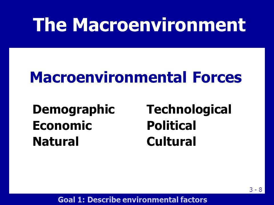 3 - 8 Macroenvironmental Forces The Macroenvironment Demographic Economic Natural Technological Political Cultural Goal 1: Describe environmental fact