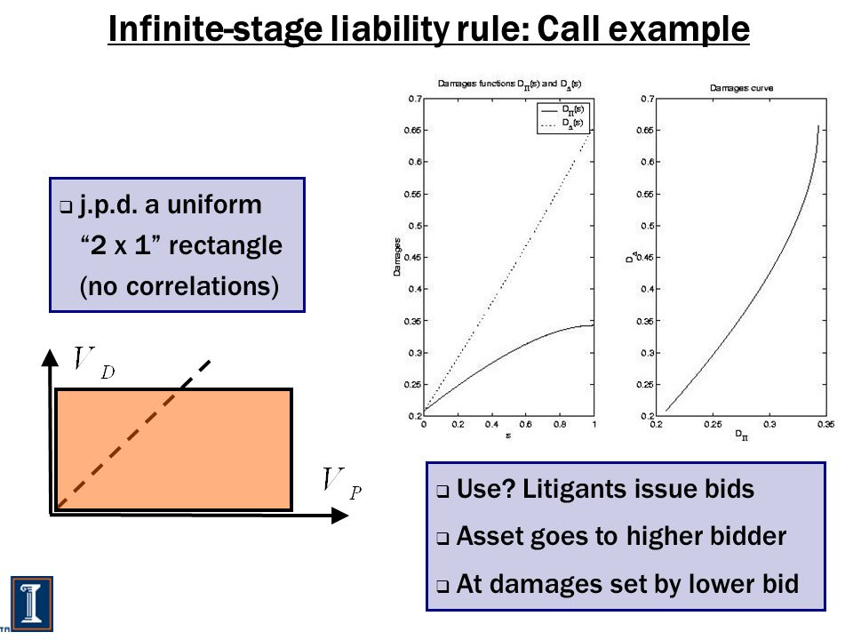 Infinite-stage liability rule: Call example  Use.