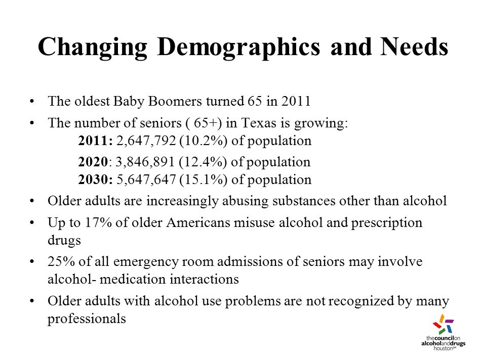 General Issues for Older Adults Loss (status, people, vocation, health, etc.) Social isolation, loneliness Major financial problems Housing changes Family concerns Time management burden Complex medical issues Multiple medications Sensory deficits Reduced mobility Cognitive impairments Impaired self-care, loss of independence